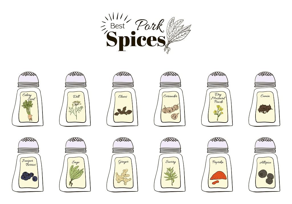 kinds of spice
